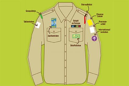 Waar hang je welk kenteken op je scoutshemd?